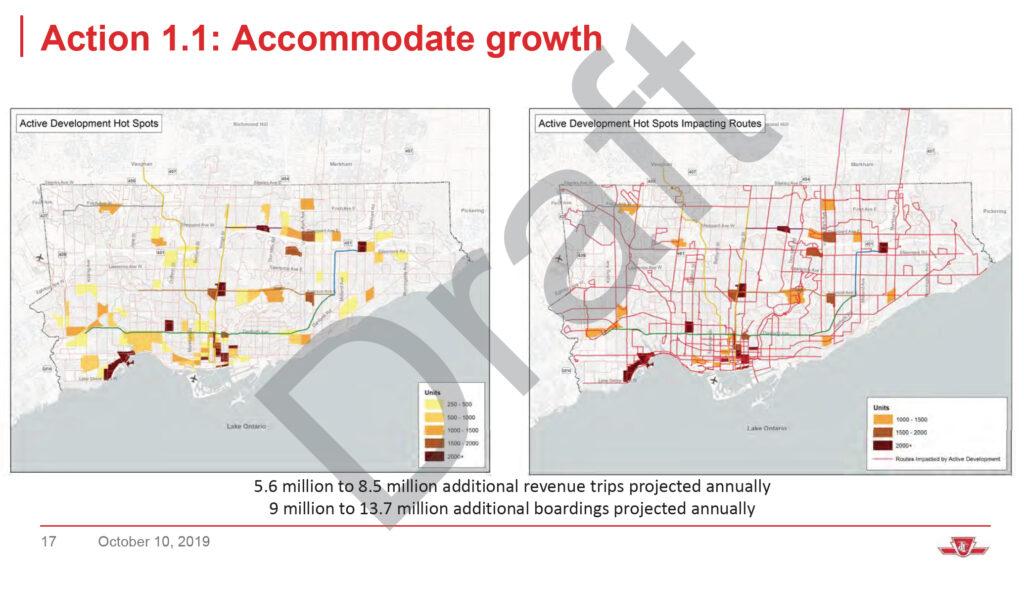 Development Hotspots - Toronto